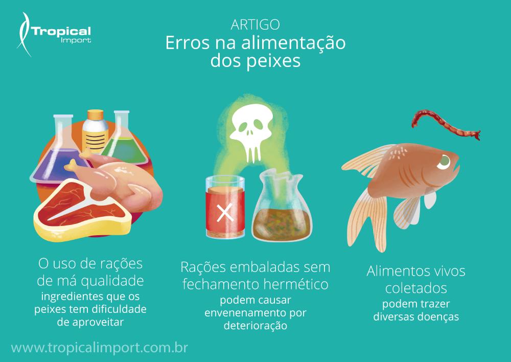 Erros na alimentação dos peixes ornamentais