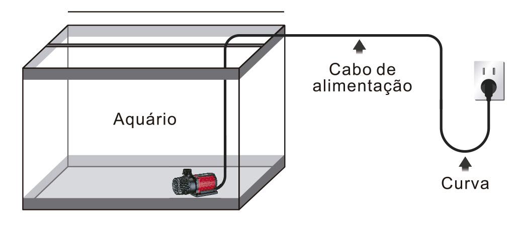 Recomendações Bomba Aqua Flow DC Pump